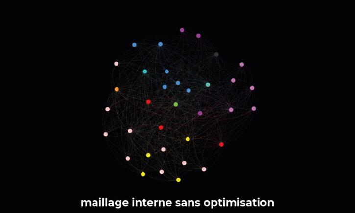 représentation du maillage interne d'un site sans optimisation seo